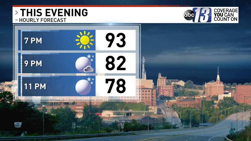 Lynchburg Weather | News, Weather, Sports, Breaking News | WSET