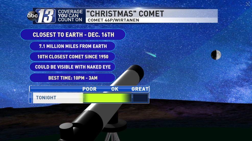 Christmas Comet.Christmas Comet Could Be Visible Sunday Night In Our Area