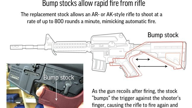 Bump stocks will become illegal to own starting Tuesday | WSET
