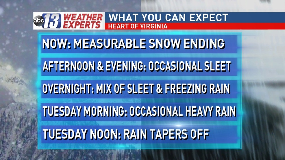 Winter Weather Updates from the ABC 13 Weather Experts | WSET